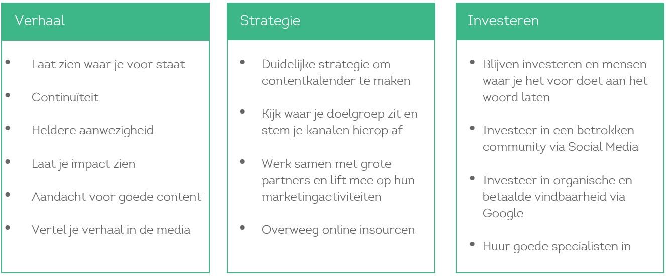 online marketing tips social enterprises