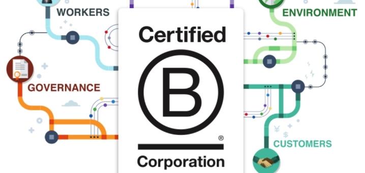Bcorps status b corp status certificate social enterprise